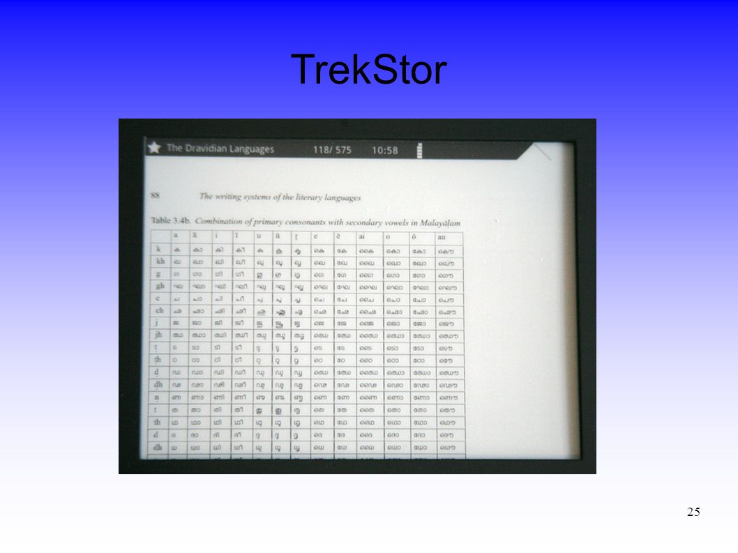 25 TrekStor