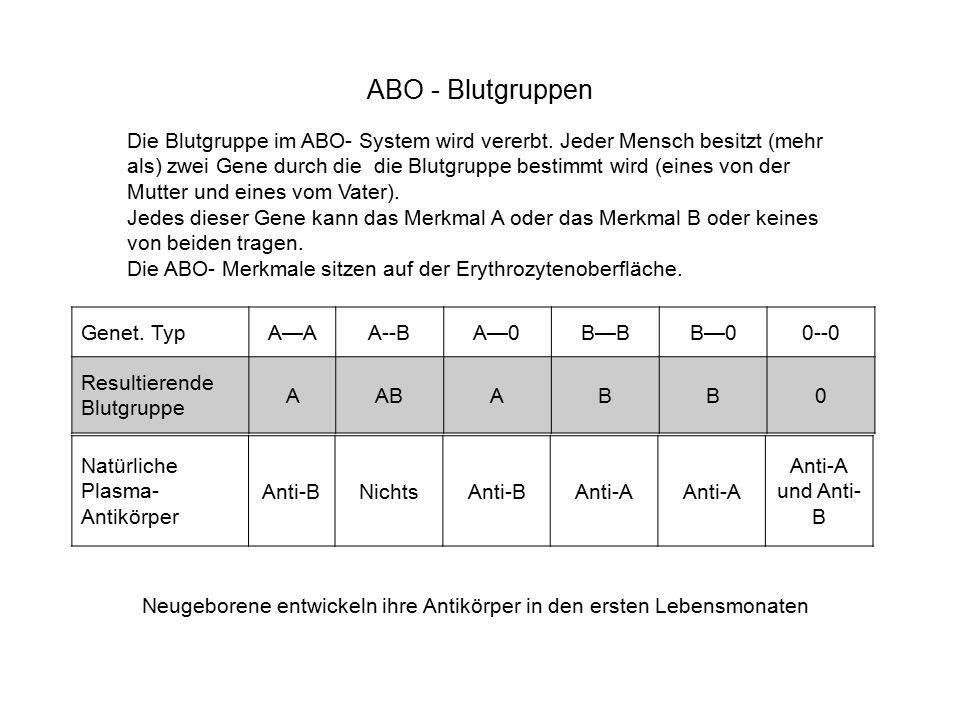 Die Blutgruppe im ABO- System wird vererbt.