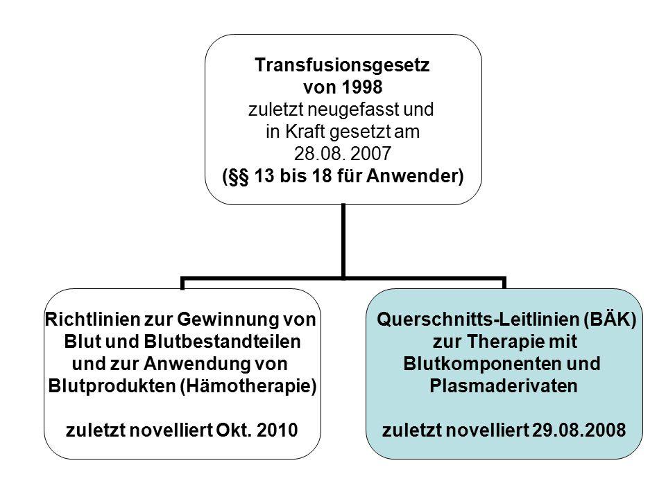 Transfusionsgesetz von 1998 zuletzt neugefasst und in Kraft gesetzt am 28.08. 2007 (§§ 13 bis 18 für Anwender) Richtlinien zur Gewinnung von Blut und