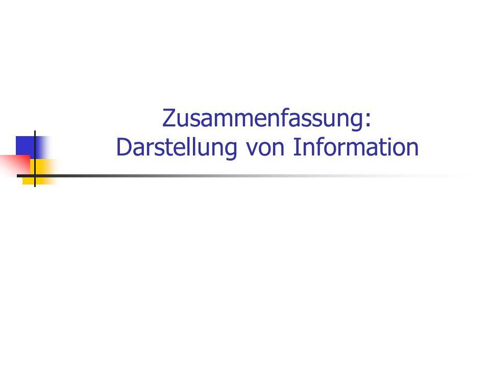 Zusammenfassung: Darstellung von Information