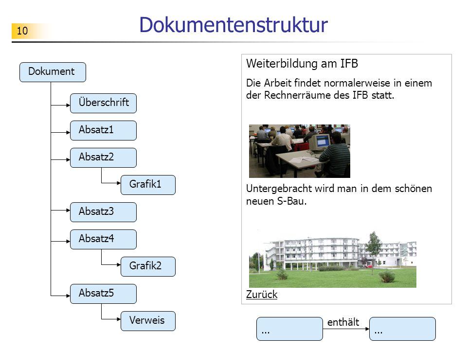 10 Dokumentenstruktur Weiterbildung am IFB Die Arbeit findet normalerweise in einem der Rechnerräume des IFB statt.