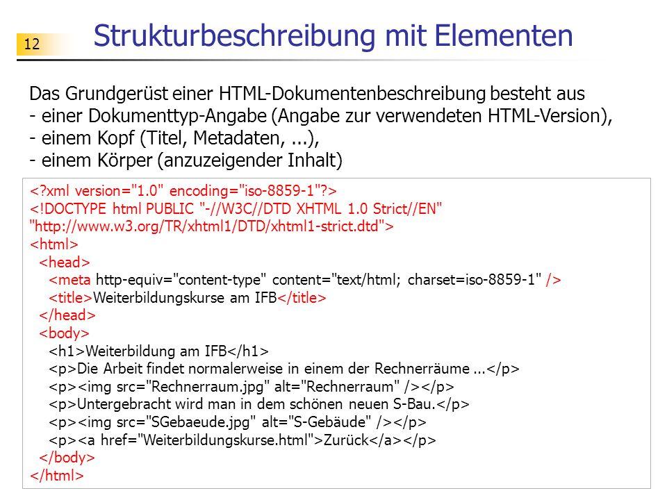 12 Strukturbeschreibung mit Elementen Das Grundgerüst einer HTML-Dokumentenbeschreibung besteht aus - einer Dokumenttyp-Angabe (Angabe zur verwendeten HTML-Version), - einem Kopf (Titel, Metadaten,...), - einem Körper (anzuzeigender Inhalt) Weiterbildungskurse am IFB Weiterbildung am IFB Die Arbeit findet normalerweise in einem der Rechnerräume...