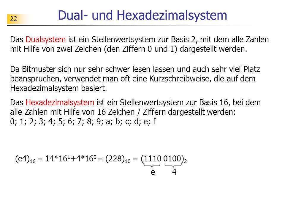 22 Dual- und Hexadezimalsystem Da Bitmuster sich nur sehr schwer lesen lassen und auch sehr viel Platz beanspruchen, verwendet man oft eine Kurzschreibweise, die auf dem Hexadezimalsystem basiert.
