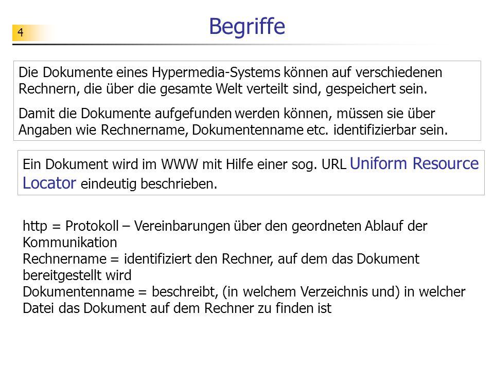 4 Begriffe Die Dokumente eines Hypermedia-Systems können auf verschiedenen Rechnern, die über die gesamte Welt verteilt sind, gespeichert sein.