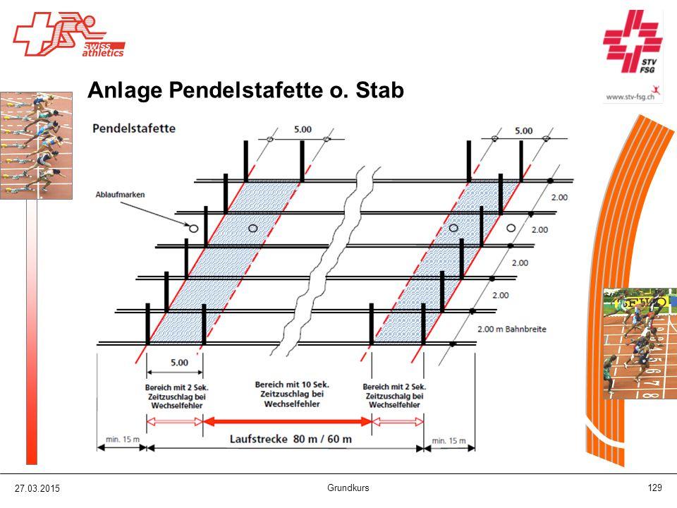 27.03.2015 Grundkurs 129 Anlage Pendelstafette o. Stab