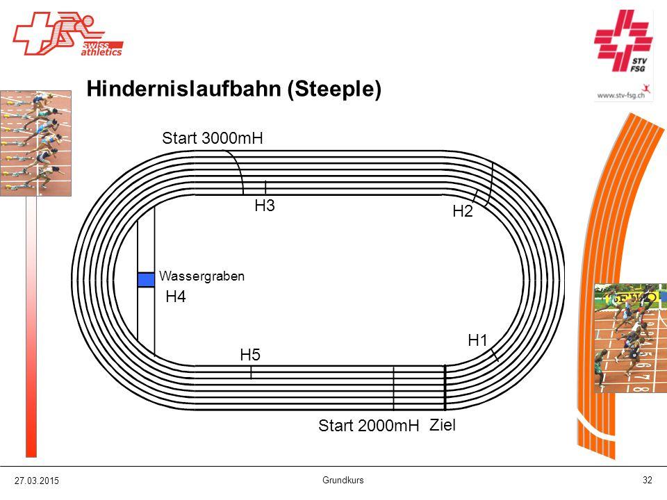 27.03.2015 Grundkurs 32 Hindernislaufbahn (Steeple) Start 3000mH Start 2000mH Ziel H1 H2 H3 H4 H5 Wassergraben