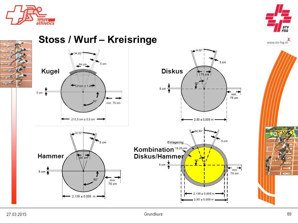 27.03.2015 Grundkurs 89 Stoss / Wurf – Kreisringe Kugel Hammer Diskus Kombination Diskus/Hammer