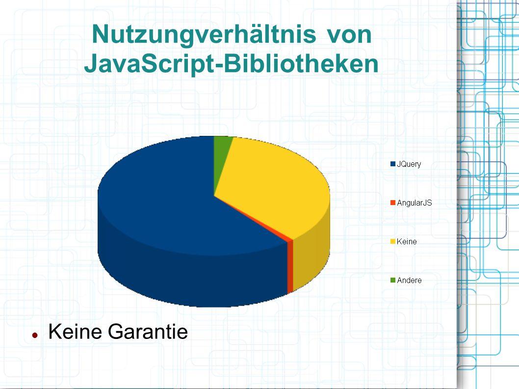 Nutzungverhältnis von JavaScript-Bibliotheken Keine Garantie