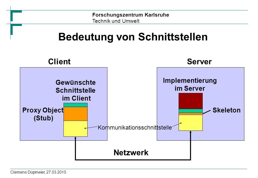 Forschungszentrum Karlsruhe Technik und Umwelt Clemens Düpmeier, 27.03.2015 Bedeutung von Schnittstellen ClientServer Gewünschte Schnittstelle im Clie