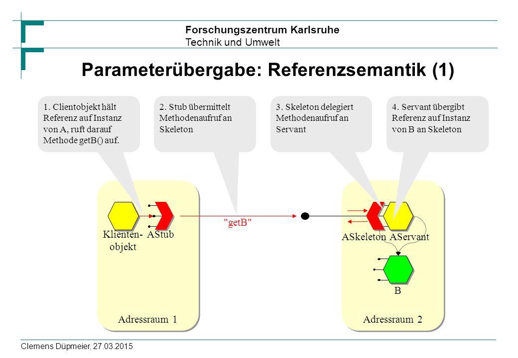 Forschungszentrum Karlsruhe Technik und Umwelt Clemens Düpmeier, 27.03.2015 Parameterübergabe: Referenzsemantik (1) Adressraum 1 Klienten- objekt AStu