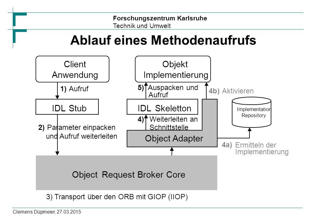 Forschungszentrum Karlsruhe Technik und Umwelt Clemens Düpmeier, 27.03.2015 Ablauf eines Methodenaufrufs Client Anwendung IDLStubIDLSkeletton Object A