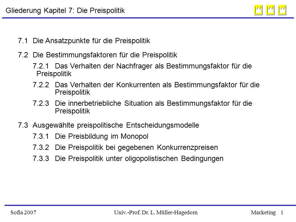 Univ.-Prof. Dr. L. Müller-HagedornSofia 2007Marketing1 Gliederung Kapitel 7: Die Preispolitik 7.1Die Ansatzpunkte für die Preispolitik 7.2Die Bestimmu