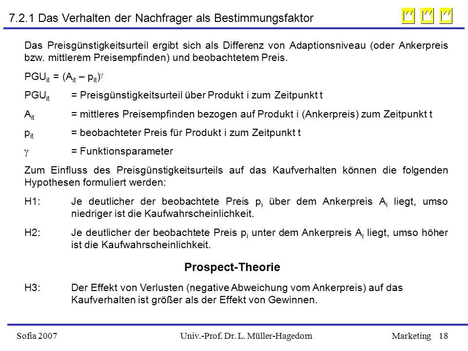 Univ.-Prof. Dr. L. Müller-HagedornSofia 2007Marketing18 Das Preisgünstigkeitsurteil ergibt sich als Differenz von Adaptionsniveau (oder Ankerpreis bzw