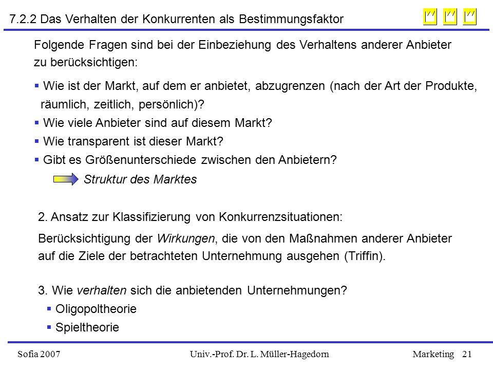 Univ.-Prof. Dr. L. Müller-HagedornSofia 2007Marketing21 7.2.2 Das Verhalten der Konkurrenten als Bestimmungsfaktor Folgende Fragen sind bei der Einbez