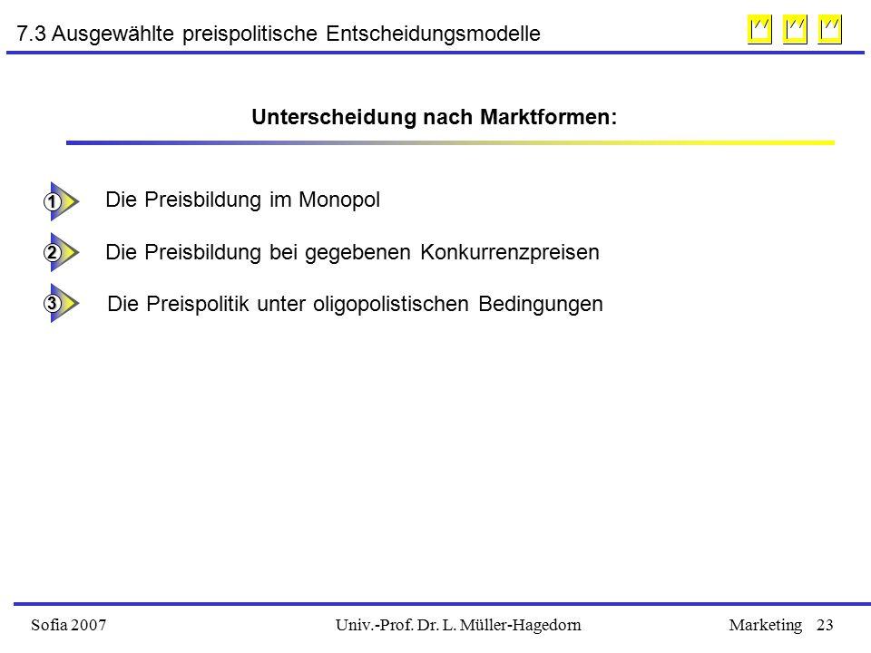 Univ.-Prof. Dr. L. Müller-HagedornSofia 2007Marketing23 7.3 Ausgewählte preispolitische Entscheidungsmodelle Unterscheidung nach Marktformen: Die Prei