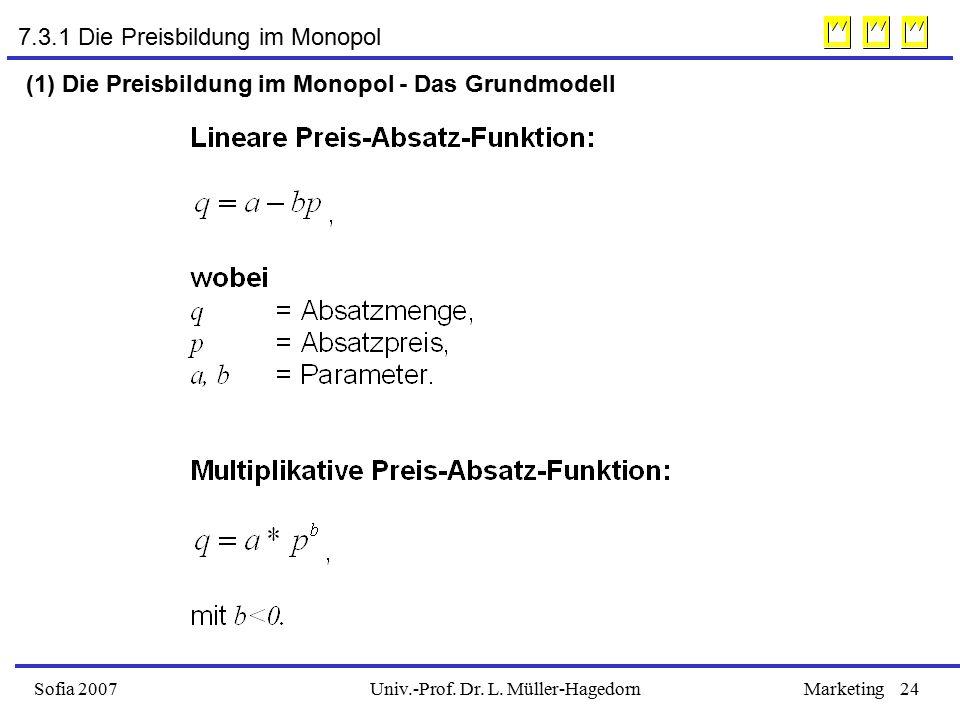 Univ.-Prof. Dr. L. Müller-HagedornSofia 2007Marketing24 (1) Die Preisbildung im Monopol - Das Grundmodell 7.3.1 Die Preisbildung im Monopol