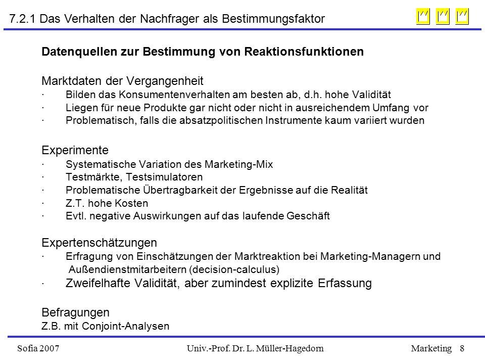 Univ.-Prof. Dr. L. Müller-HagedornSofia 2007Marketing8 Datenquellen zur Bestimmung von Reaktionsfunktionen Marktdaten der Vergangenheit · Bilden das K