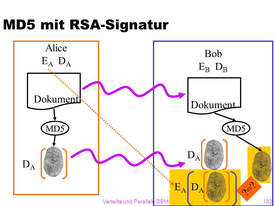 Verteilte und Parallele DBMS Teil VI102 MD5 mit RSA-Signatur Alice E A D A Dokument MD5 DADA Bob E B D B Dokument MD5 DADA E A D A ?=?