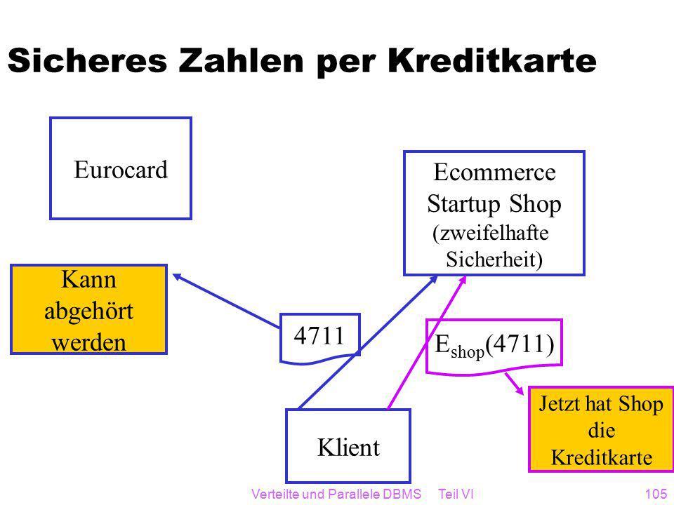 Verteilte und Parallele DBMS Teil VI105 Sicheres Zahlen per Kreditkarte Klient Ecommerce Startup Shop (zweifelhafte Sicherheit) Eurocard 4711 E shop (4711) Kann abgehört werden Jetzt hat Shop die Kreditkarte