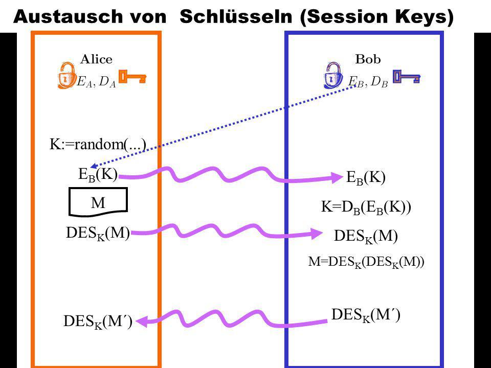 Verteilte und Parallele DBMS Teil VI108 Austausch von Schlüsseln (Session Keys) K:=random(...) E B (K) M DES K (M) DES K (M´) E B (K) K=D B (E B (K)) DES K (M) M=DES K (DES K (M)) DES K (M´)