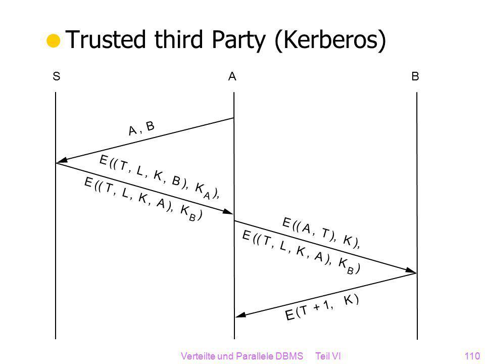 Verteilte und Parallele DBMS Teil VI110  Trusted third Party (Kerberos) ASB E (( T, L, K, B ), K A E (( A, T ), K E (( T, L, K, A ), K B ) A, B E ( T + 1, K ) E (( T, L, K, A ), K B )