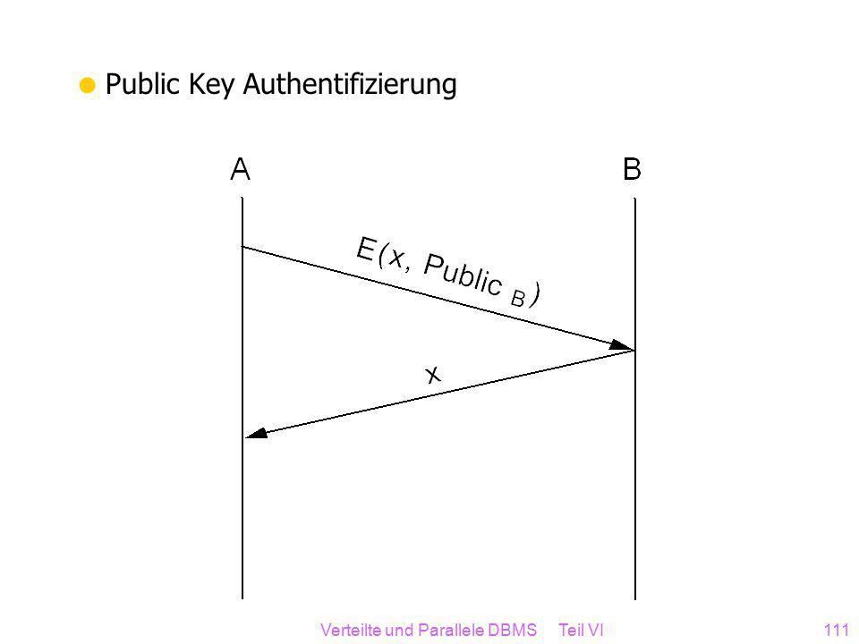 Verteilte und Parallele DBMS Teil VI111  Public Key Authentifizierung