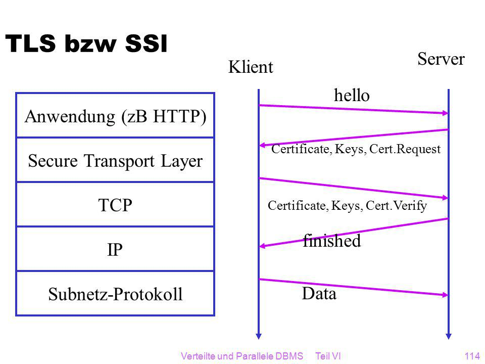 Verteilte und Parallele DBMS Teil VI114 TLS bzw SSl Subnetz-Protokoll IP TCP Secure Transport Layer Anwendung (zB HTTP) Klient Server hello Certificate, Keys, Cert.Request Certificate, Keys, Cert.Verify finished Data