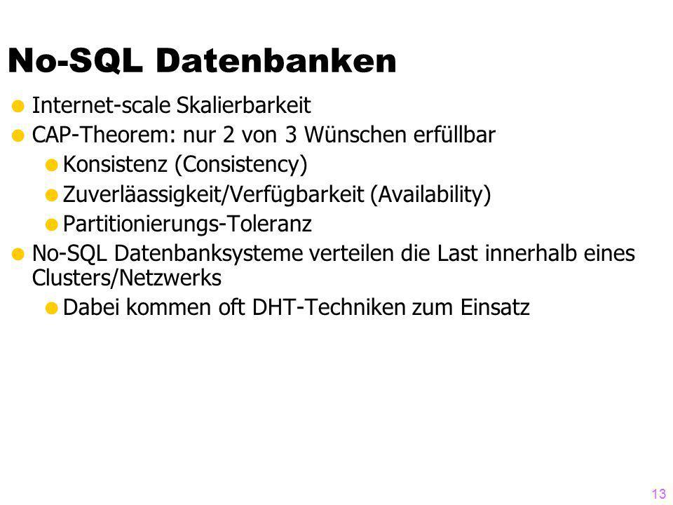No-SQL Datenbanken  Internet-scale Skalierbarkeit  CAP-Theorem: nur 2 von 3 Wünschen erfüllbar  Konsistenz (Consistency)  Zuverläassigkeit/Verfügbarkeit (Availability)  Partitionierungs-Toleranz  No-SQL Datenbanksysteme verteilen die Last innerhalb eines Clusters/Netzwerks  Dabei kommen oft DHT-Techniken zum Einsatz 13