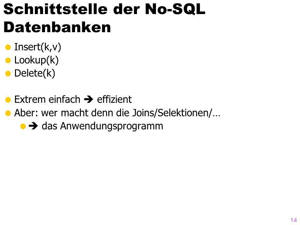 Schnittstelle der No-SQL Datenbanken  Insert(k,v)  Lookup(k)  Delete(k)  Extrem einfach  effizient  Aber: wer macht denn die Joins/Selektionen/…   das Anwendungsprogramm 14