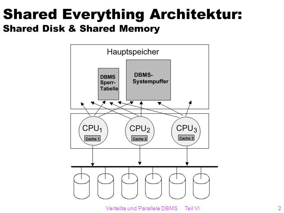 Verteilte und Parallele DBMS Teil VI2 Shared Everything Architektur: Shared Disk & Shared Memory