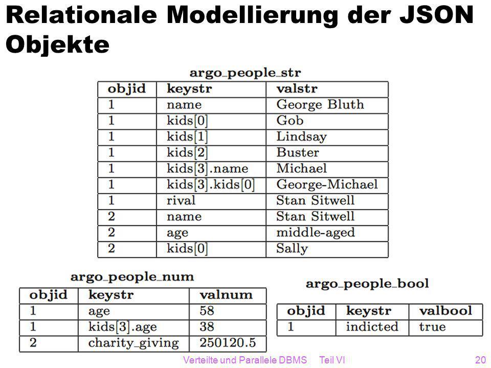Relationale Modellierung der JSON Objekte Verteilte und Parallele DBMS Teil VI20