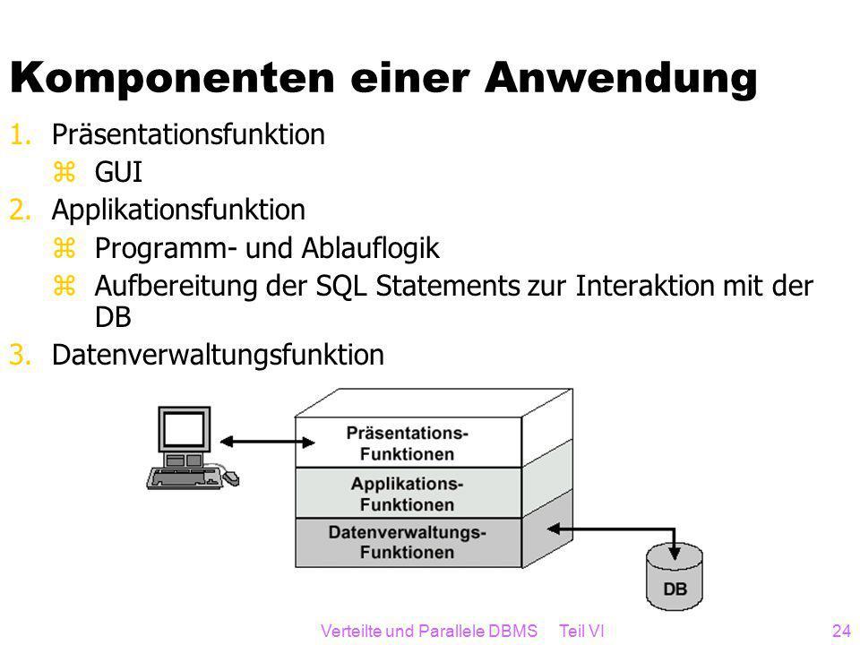 Verteilte und Parallele DBMS Teil VI24 Komponenten einer Anwendung 1.Präsentationsfunktion zGUI 2.Applikationsfunktion zProgramm- und Ablauflogik zAufbereitung der SQL Statements zur Interaktion mit der DB 3.Datenverwaltungsfunktion