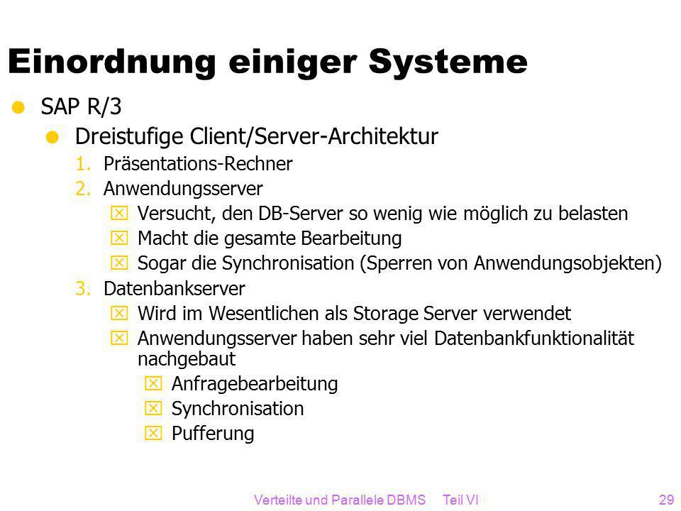 Verteilte und Parallele DBMS Teil VI29 Einordnung einiger Systeme  SAP R/3  Dreistufige Client/Server-Architektur 1.Präsentations-Rechner 2.Anwendungsserver xVersucht, den DB-Server so wenig wie möglich zu belasten xMacht die gesamte Bearbeitung xSogar die Synchronisation (Sperren von Anwendungsobjekten) 3.Datenbankserver xWird im Wesentlichen als Storage Server verwendet xAnwendungsserver haben sehr viel Datenbankfunktionalität nachgebaut xAnfragebearbeitung xSynchronisation xPufferung