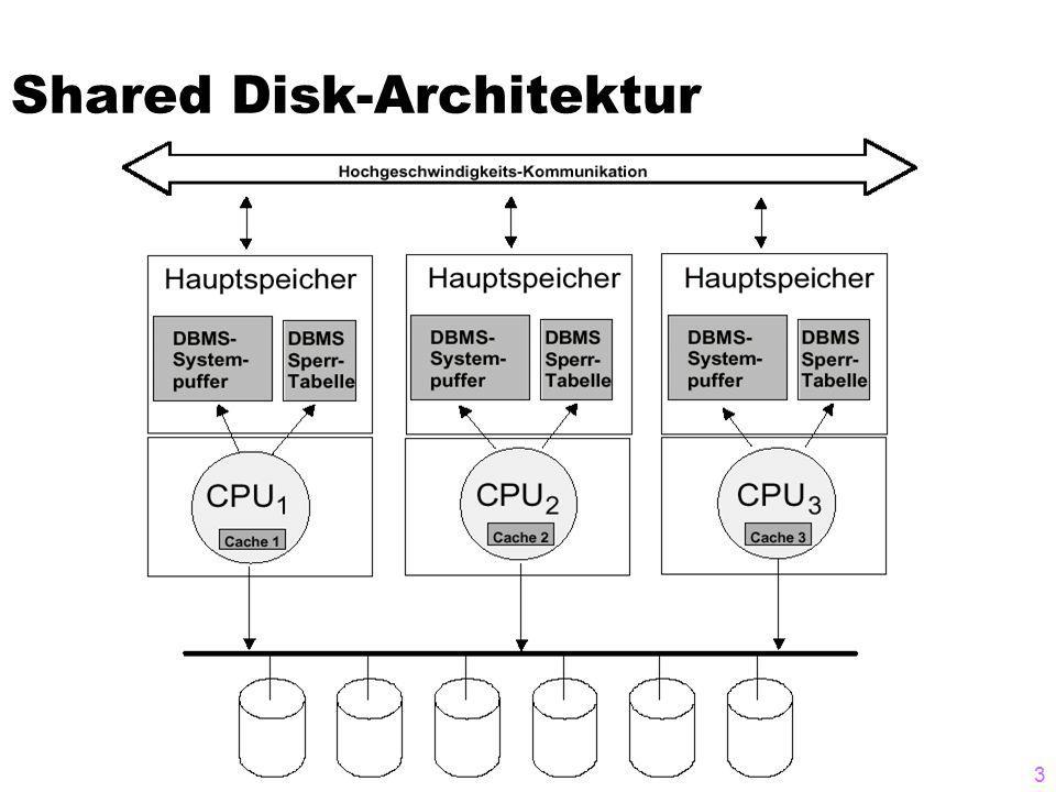 Verteilte und Parallele DBMS Teil VI3 Shared Disk-Architektur