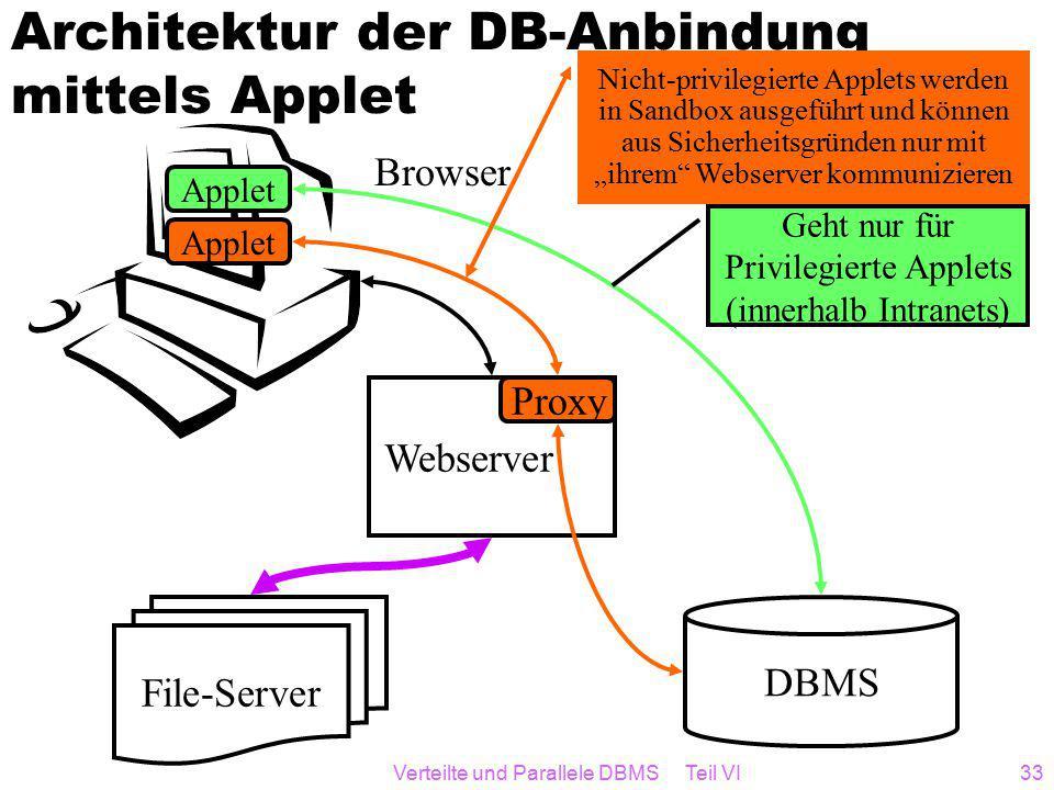 """Verteilte und Parallele DBMS Teil VI33 Architektur der DB-Anbindung mittels Applet DBMS Webserver Browser File-Server Applet Geht nur für Privilegierte Applets (innerhalb Intranets) Applet Proxy Nicht-privilegierte Applets werden in Sandbox ausgeführt und können aus Sicherheitsgründen nur mit """"ihrem Webserver kommunizieren"""