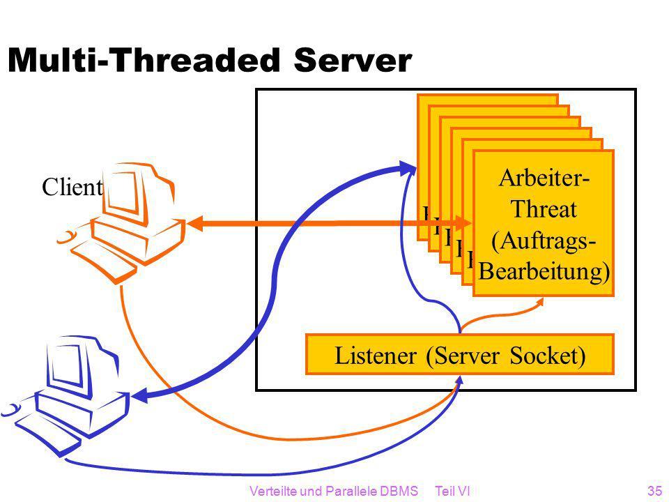 Verteilte und Parallele DBMS Teil VI35 Multi-Threaded Server Listener (Server Socket) Arbeiter- Threat (Auftrags- Bearbeitung) Arbeiter- Threat (Auftrags- Bearbeitung) Arbeiter- Threat (Auftrags- Bearbeitung) Arbeiter- Threat (Auftrags- Bearbeitung) Arbeiter- Threat (Auftrags- Bearbeitung) Arbeiter- Threat (Auftrags- Bearbeitung) Client