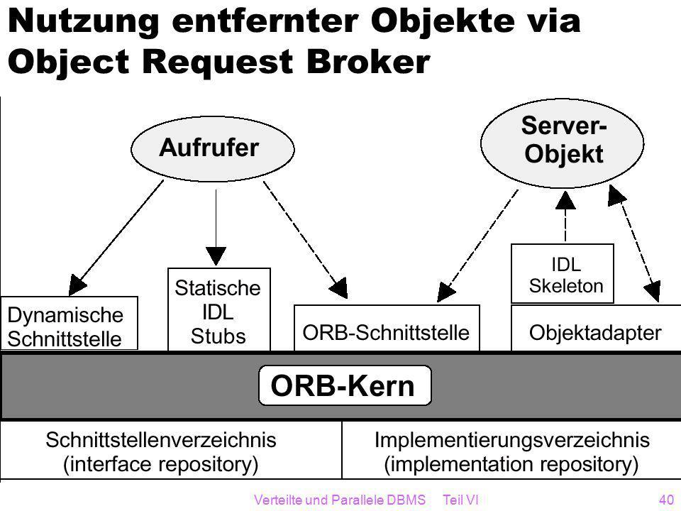 Verteilte und Parallele DBMS Teil VI40 Nutzung entfernter Objekte via Object Request Broker