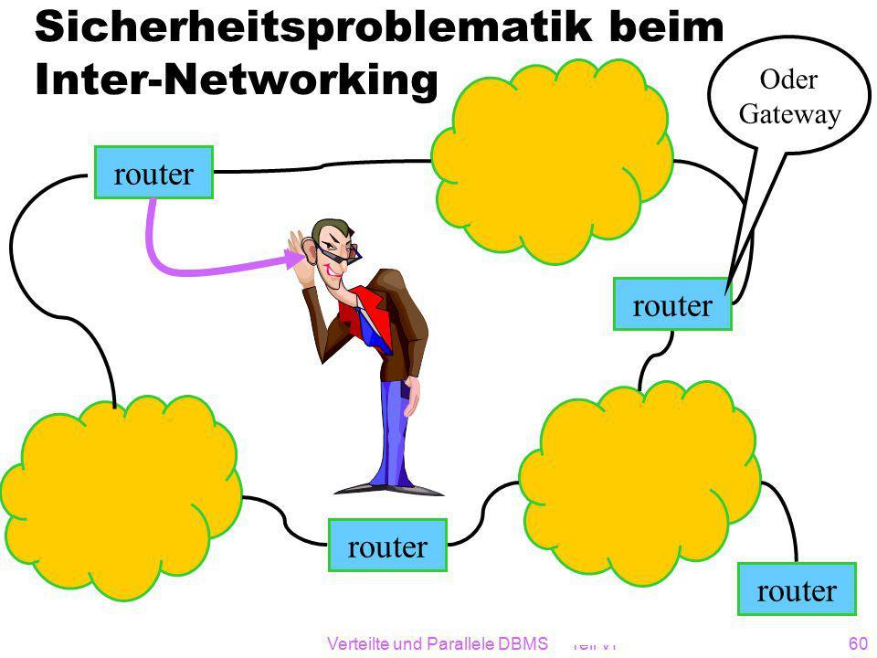 Verteilte und Parallele DBMS Teil VI60 Sicherheitsproblematik beim Inter-Networking router Oder Gateway