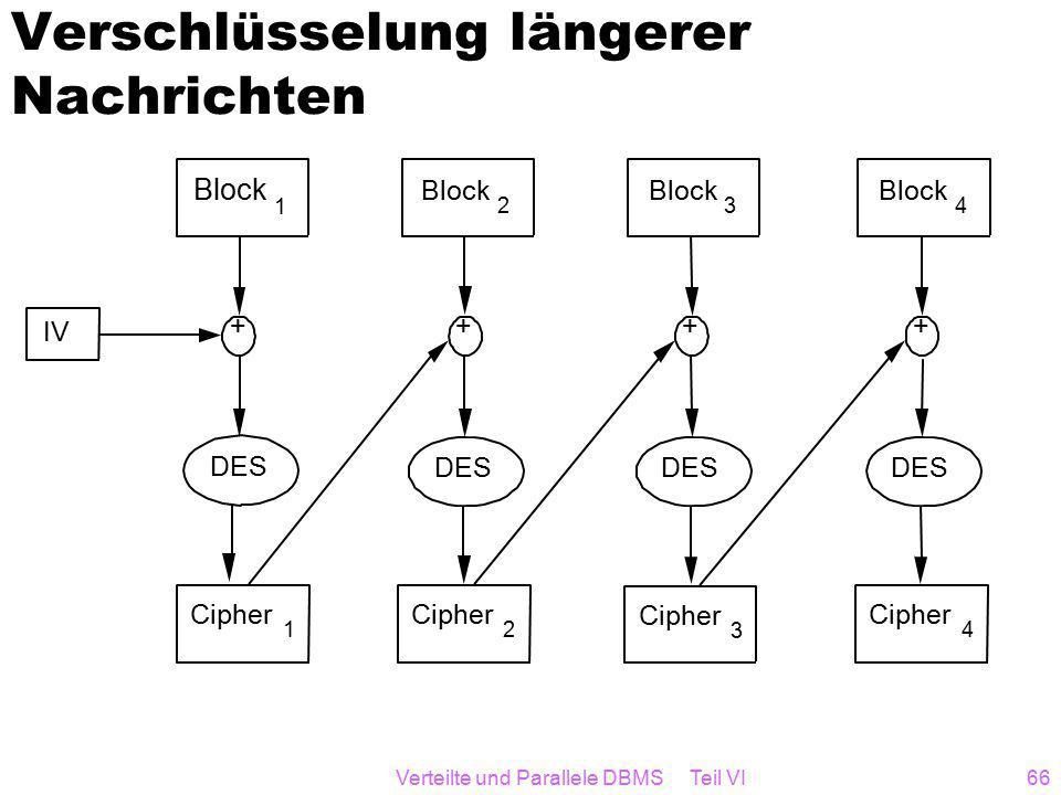 Verteilte und Parallele DBMS Teil VI66 Block 1 IV DES Cipher 1 Block 2 DES Block 3 DES Block 4 DES + Cipher 2 3 4 +++ Verschlüsselung längerer Nachrichten