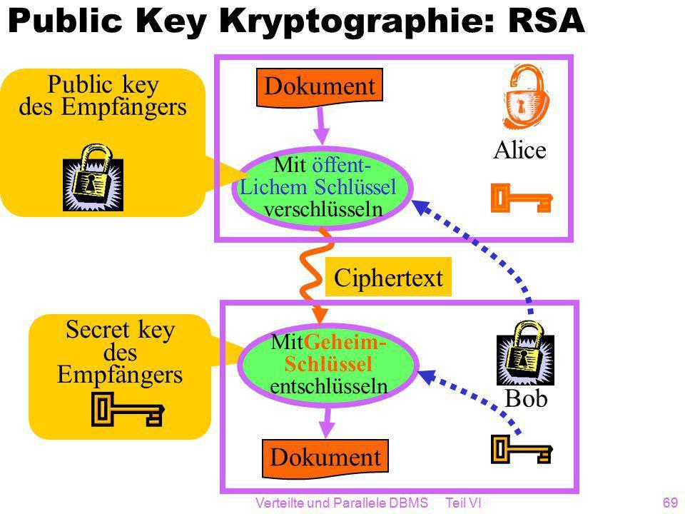 Verteilte und Parallele DBMS Teil VI69 Public Key Kryptographie: RSA Secret key des Empfängers Dokument Mit öffent- Lichem Schlüssel verschlüsseln MitGeheim- Schlüssel entschlüsseln Dokument Ciphertext Public key des Empfängers Alice Bob