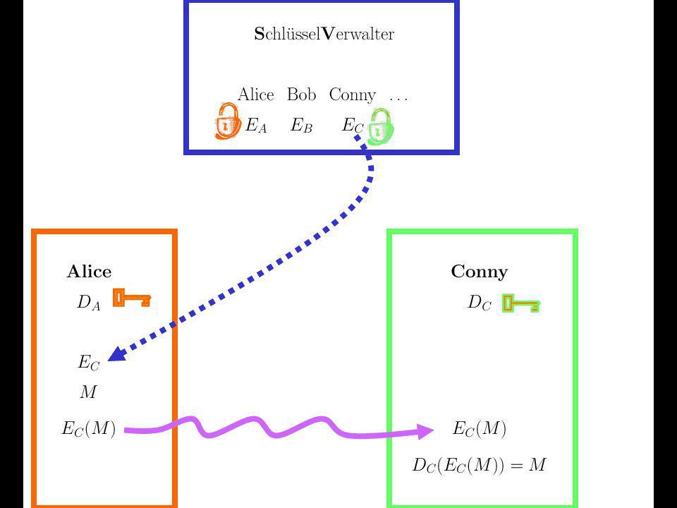 Verteilte und Parallele DBMS Teil VI74