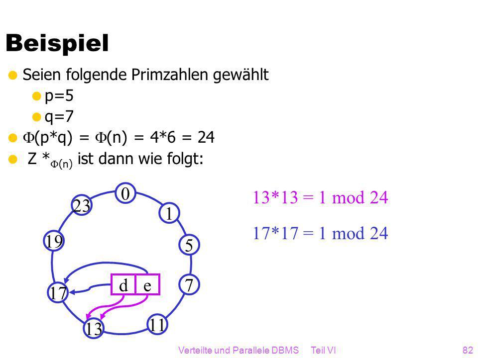 Verteilte und Parallele DBMS Teil VI82 Beispiel  Seien folgende Primzahlen gewählt  p=5  q=7   (p*q) =  (n) = 4*6 = 24  Z *  (n) ist dann wie folgt: 0 1 7 11 5 23 19 17 13 de 13*13 = 1 mod 24 17*17 = 1 mod 24