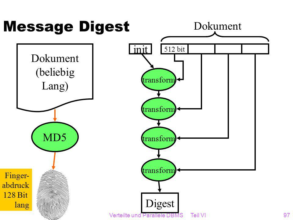 Verteilte und Parallele DBMS Teil VI97 Message Digest Dokument (beliebig Lang) MD5 Finger- abdruck 128 Bit lang 512 bit transform init Digest Dokument