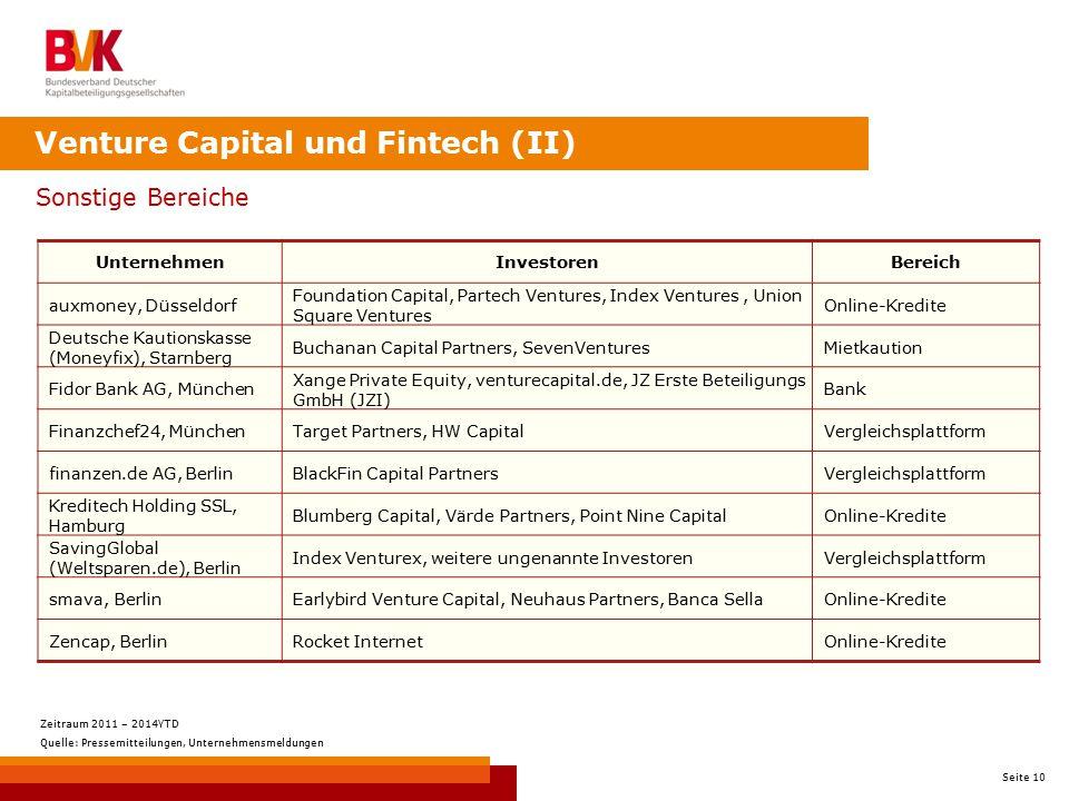 Seite 10 Sonstige Bereiche Venture Capital und Fintech (II) UnternehmenInvestorenBereich auxmoney, Düsseldorf Foundation Capital, Partech Ventures, In