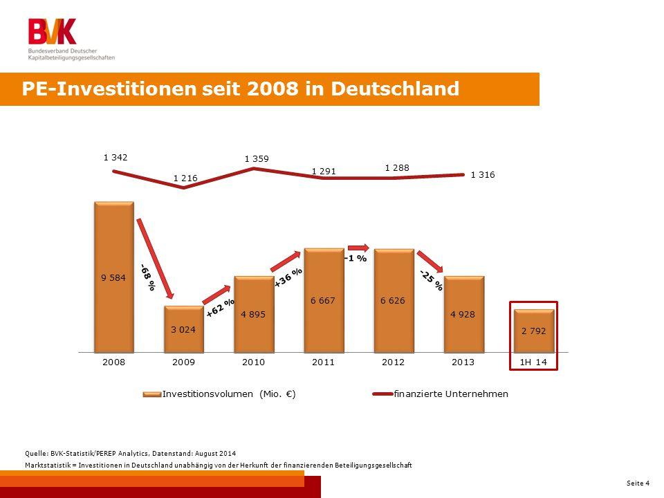 Seite 15 Venture Capital Deutschland / USA Deutschland nutzt das Potenzial von Venture Capital nicht aus Venture Capital-Investitionen der letzten drei Jahre und BIP 2013