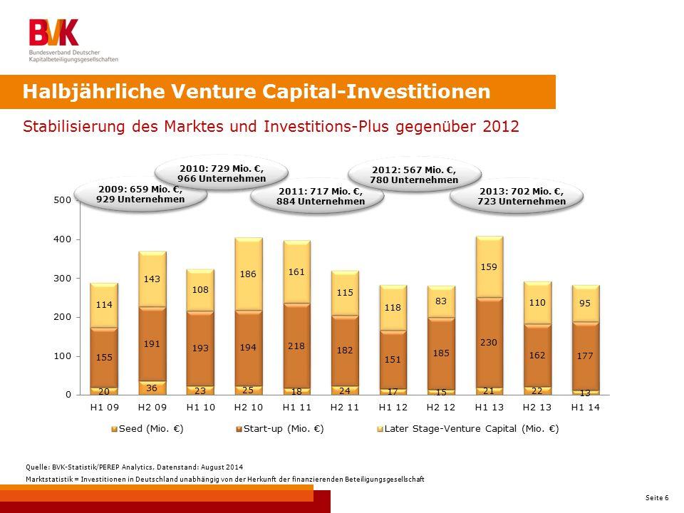 Seite 6 Stabilisierung des Marktes und Investitions-Plus gegenüber 2012 Halbjährliche Venture Capital-Investitionen 2009: 659 Mio. €, 929 Unternehmen