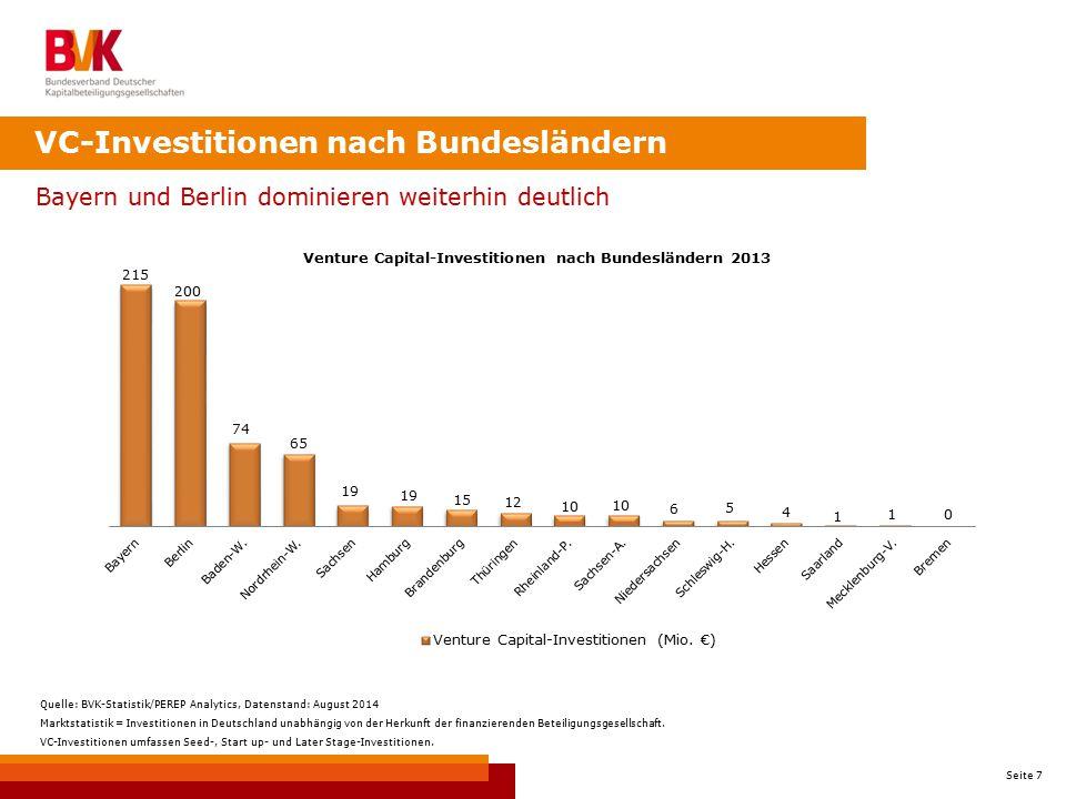 Seite 8 Stabile Branchenverteilung VC-Investitionen nach Branchen 2013 Quelle: BVK-Statistik/PEREP Analytics, Datenstand: August 2014 Marktstatistik = Investitionen in Deutschland unabhängig von der Herkunft der finanzierenden Beteiligungsgesellschaft 2012