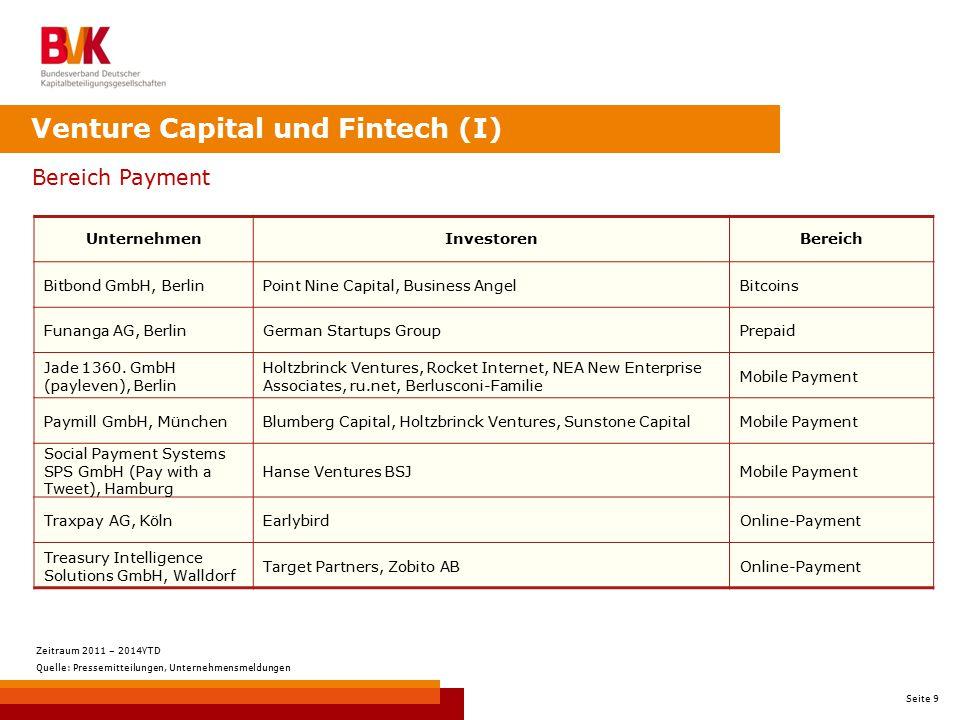 Seite 9 Bereich Payment Venture Capital und Fintech (I) UnternehmenInvestorenBereich Bitbond GmbH, BerlinPoint Nine Capital, Business AngelBitcoins Fu