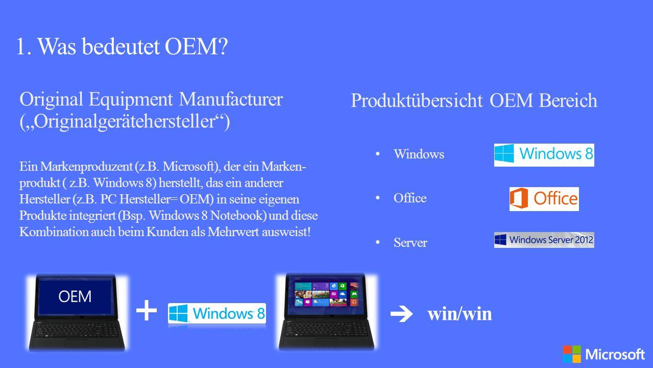 """Original Equipment Manufacturer (""""Originalgerätehersteller ) Ein Markenproduzent (z.B."""
