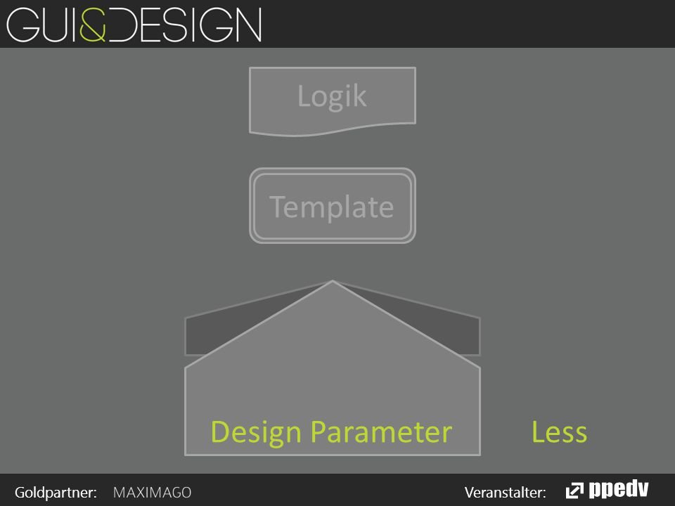 Goldpartner: Veranstalter: Logik Template LessDesign Parameter